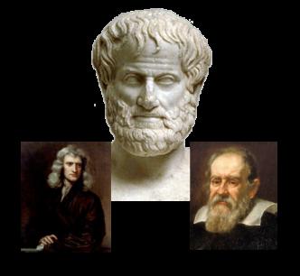 galileo and newton Capítulo las primeras bases de galileo  también es conocida como principio de inercia y constituye la primera de las leyes de newton de la mecánica.